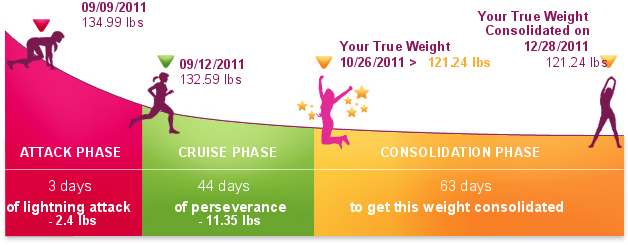 ... duration: youth h2o, the fountain of youth. Youthh20 weight loss